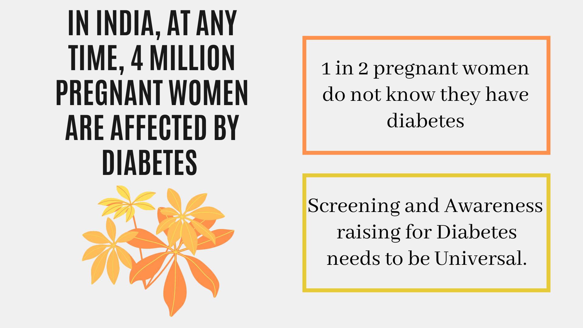 Gestational diabetes awareness raising India